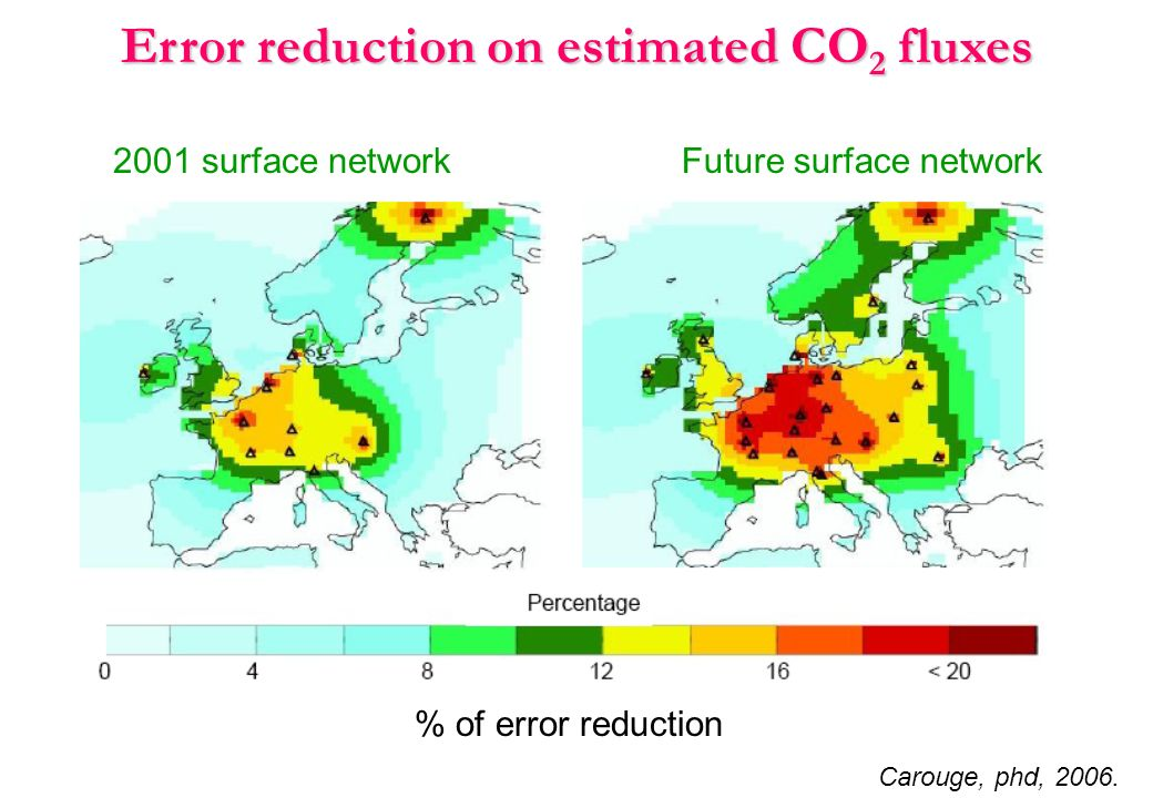 Error reduction on estimated CO 2 fluxes 2001 surface networkFuture surface network % of error reduction Carouge, phd, 2006.