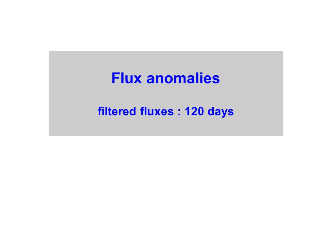 Flux anomalies filtered fluxes : 120 days