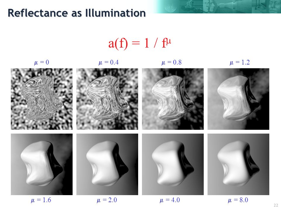 22 Reflectance as Illumination a(f) = 1 / f = 0 = 0.4 = 0.8 = 1.2 = 1.6 = 2.0 = 4.0 = 8.0