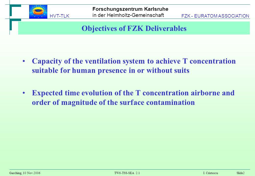 Forschungszentrum Karlsruhe in der Helmholtz-Gemeinschaft Garching, 10 Nov.2006TW6-TSS-SEA 2.1 I. CristescuSlide2 HVT-TLK FZK - EURATOM ASSOCIATION Ob