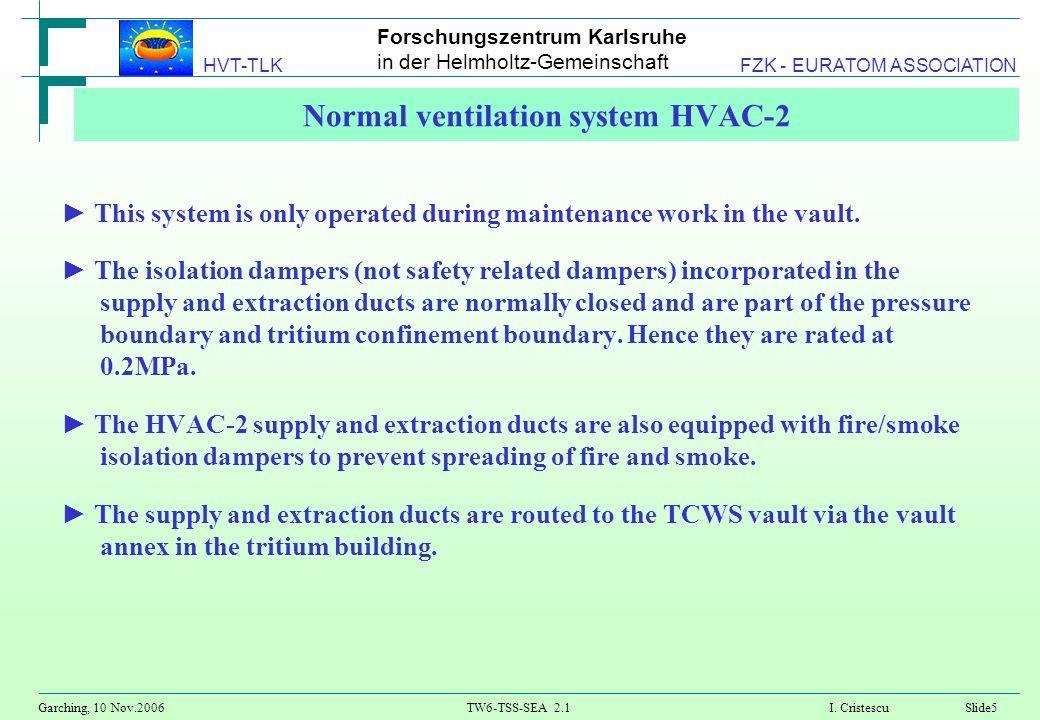 Forschungszentrum Karlsruhe in der Helmholtz-Gemeinschaft Garching, 10 Nov.2006TW6-TSS-SEA 2.1 I. CristescuSlide5 HVT-TLK FZK - EURATOM ASSOCIATION No