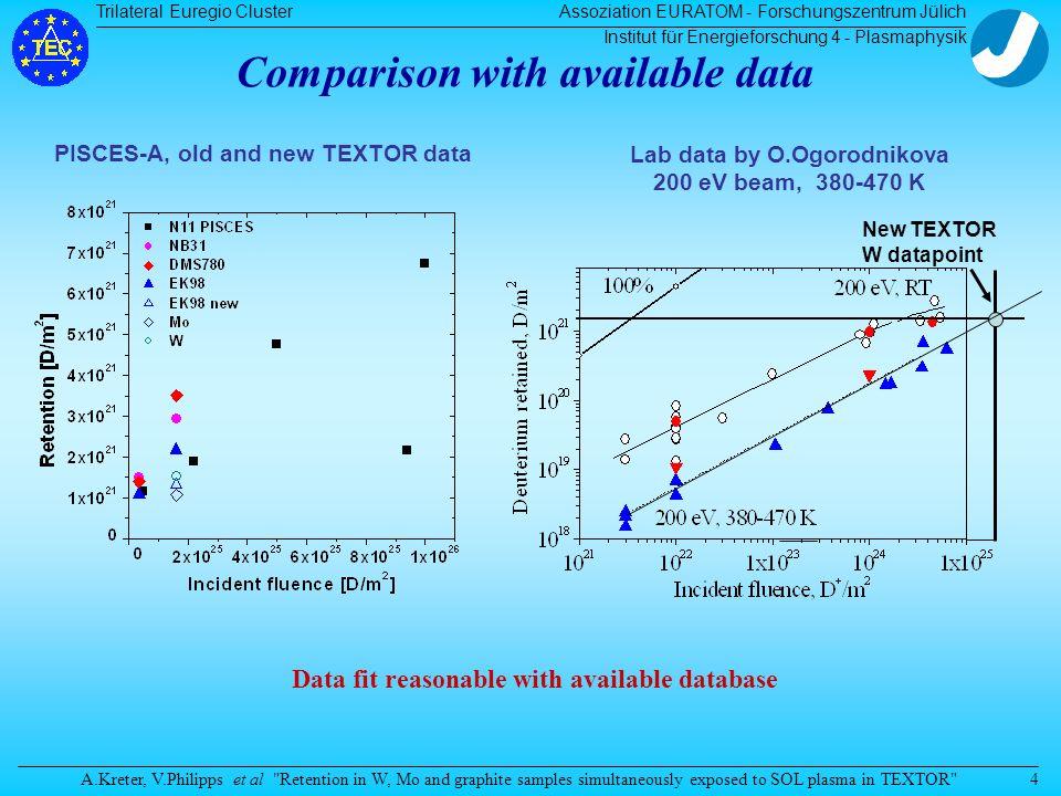 Trilateral Euregio Cluster A.Kreter, V.Philipps et al