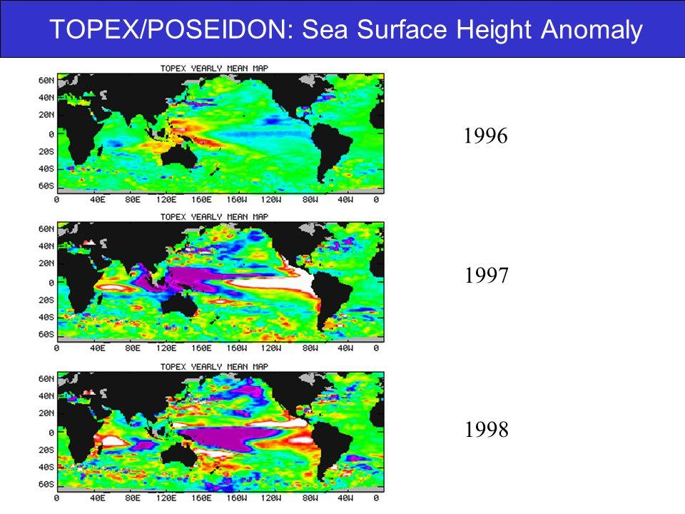 TOPEX/POSEIDON: Sea Surface Height Anomaly 1996 1997 1998