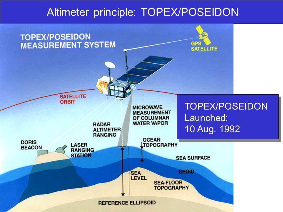 Altimeter principle: TOPEX/POSEIDON TOPEX/POSEIDON Launched: 10 Aug. 1992
