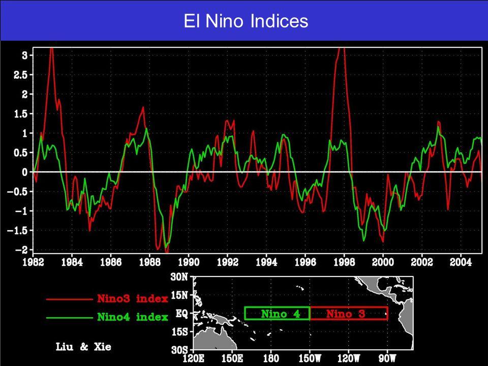 El Nino Indices
