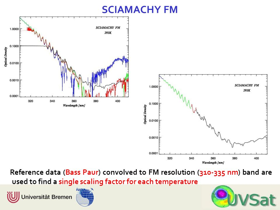 Physik Fachbereich 1 Institut für Umweltphysik SCIAMACHY FM Reference data (Bass Paur) convolved to FM resolution (310-335 nm) band are used to find a