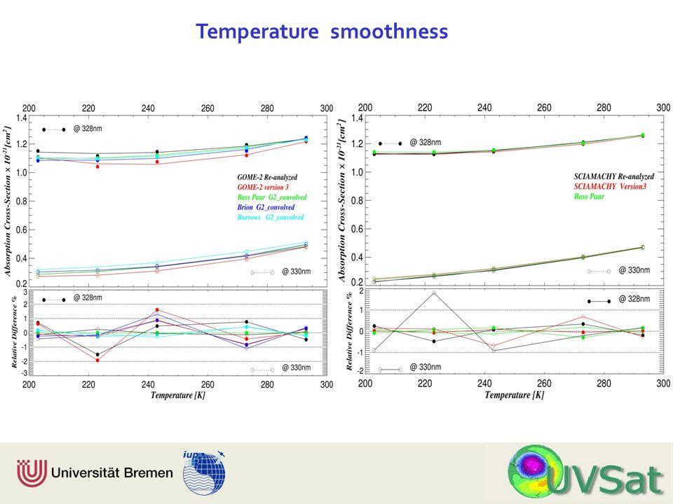 Physik Fachbereich 1 Institut für Umweltphysik Temperature smoothness