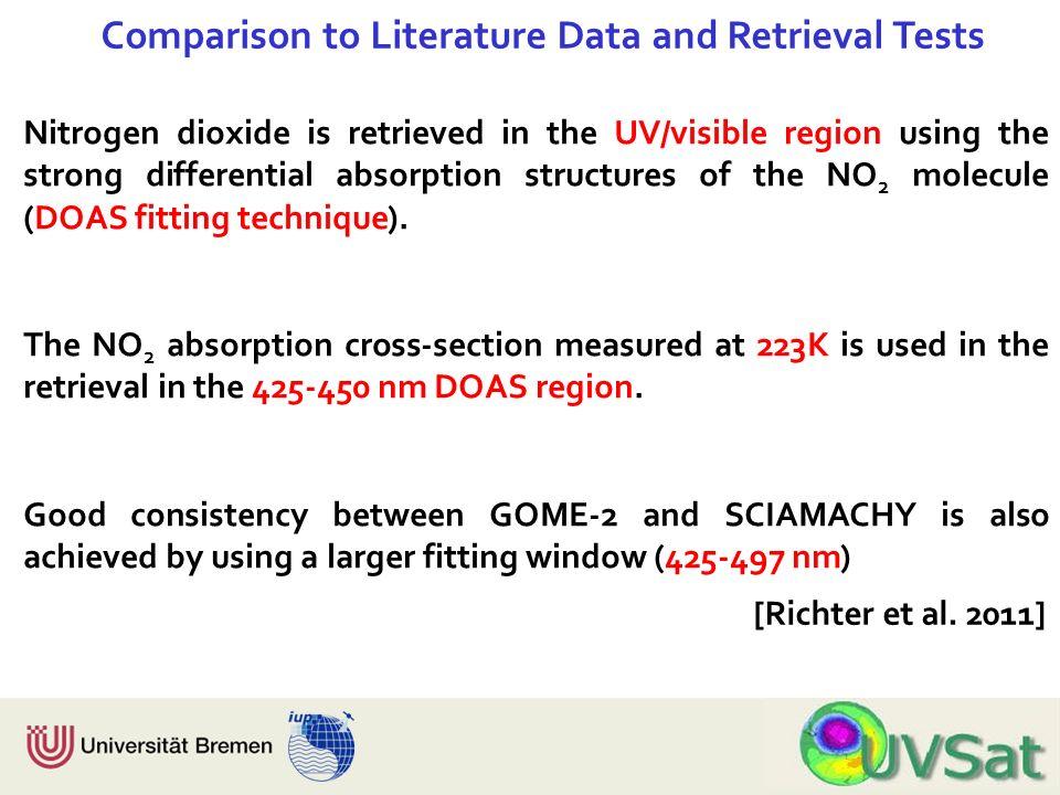 Physik Fachbereich 1 Institut für Umweltphysik Comparison to Literature Data and Retrieval Tests Nitrogen dioxide is retrieved in the UV/visible regio