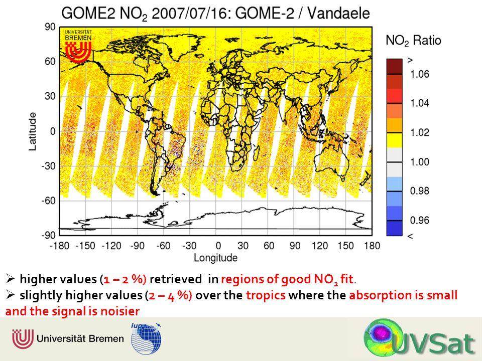 Physik Fachbereich 1 Institut für Umweltphysik higher values (1 – 2 %) retrieved in regions of good NO 2 fit.