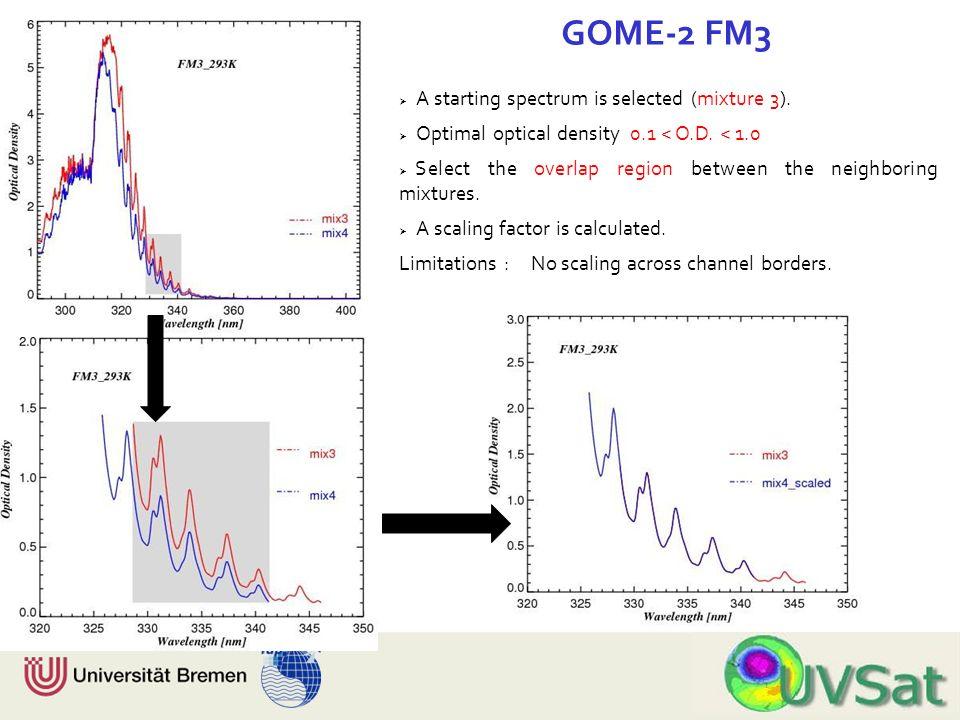 Physik Fachbereich 1 Institut für Umweltphysik GOME-2 FM3 A starting spectrum is selected (mixture 3).