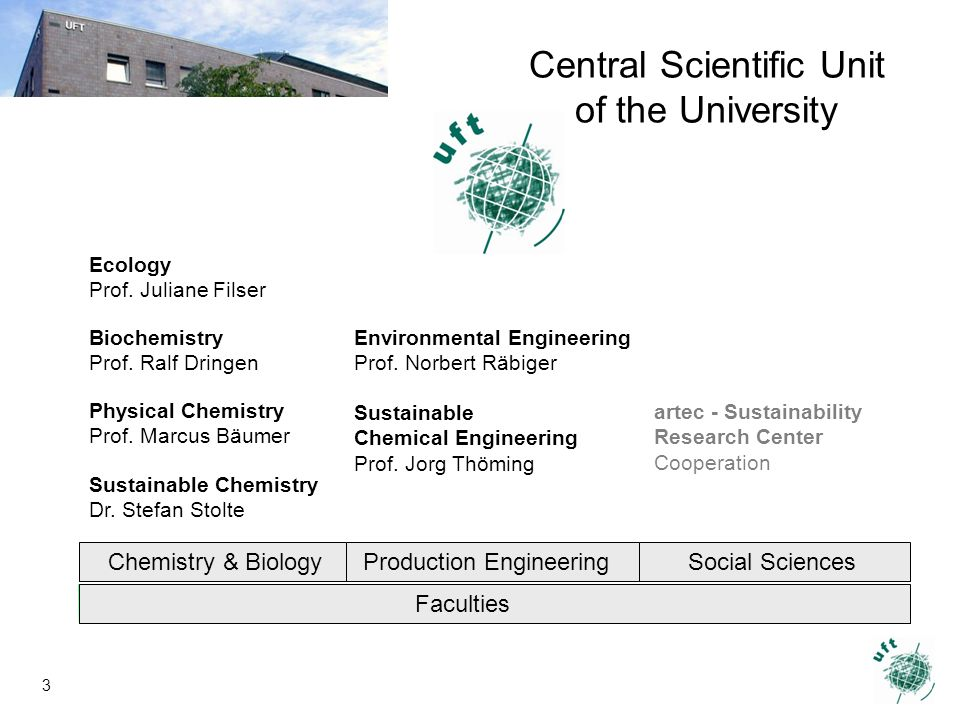 3 Chemistry & Biology Production Engineering Social Sciences Faculties Sustainable Chemistry Dr.