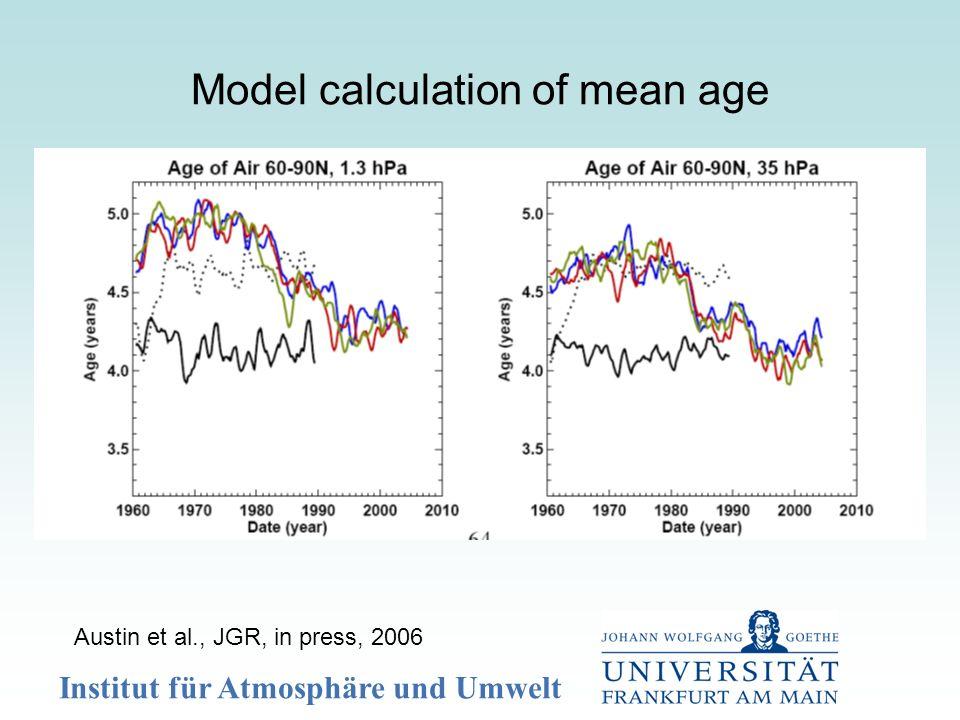 Institut für Atmosphäre und Umwelt Model calculation of mean age Austin et al., JGR, in press, 2006