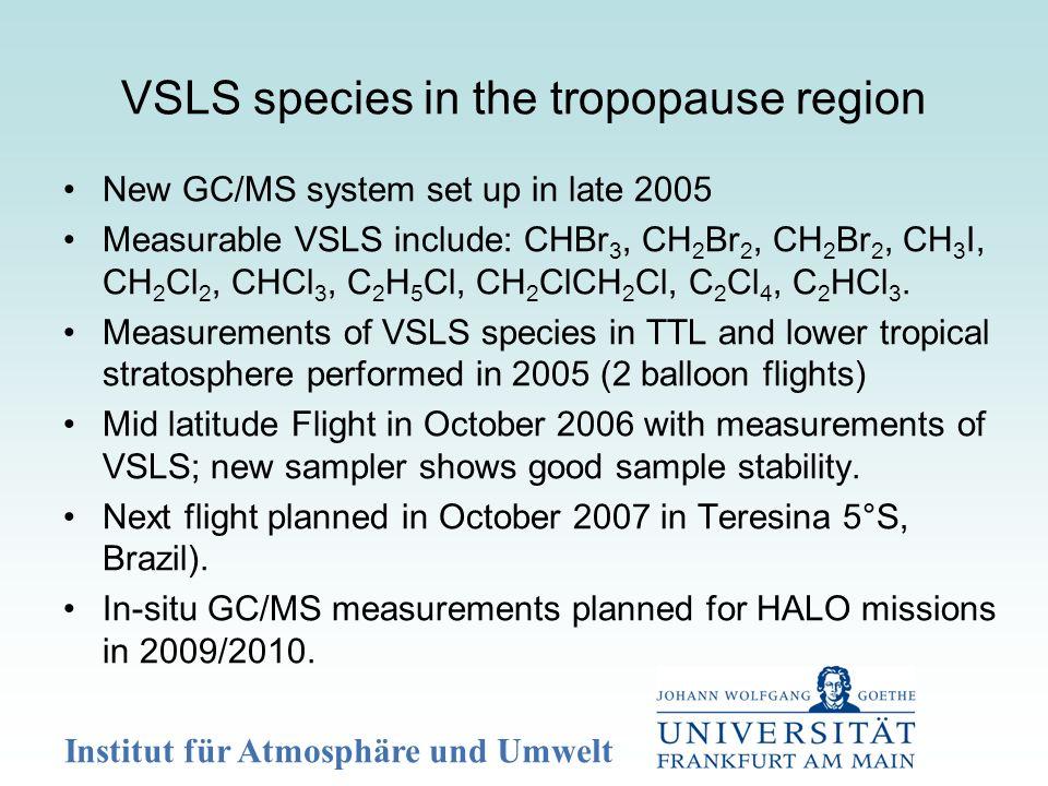 Institut für Atmosphäre und Umwelt VSLS species in the tropopause region New GC/MS system set up in late 2005 Measurable VSLS include: CHBr 3, CH 2 Br 2, CH 2 Br 2, CH 3 I, CH 2 Cl 2, CHCl 3, C 2 H 5 Cl, CH 2 ClCH 2 Cl, C 2 Cl 4, C 2 HCl 3.