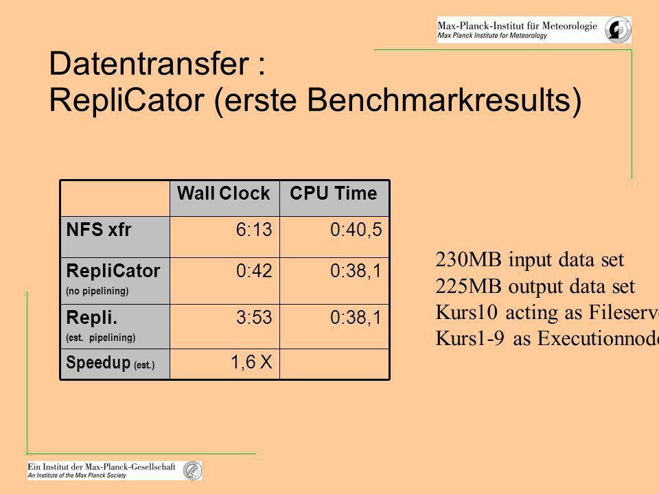 Datentransfer : RepliCator (erste Benchmarkresults) 1,6 X Speedup (est.) 0:38,13:53Repli. (est. pipelining) 0:38,10:42RepliCator (no pipelining) 0:40,