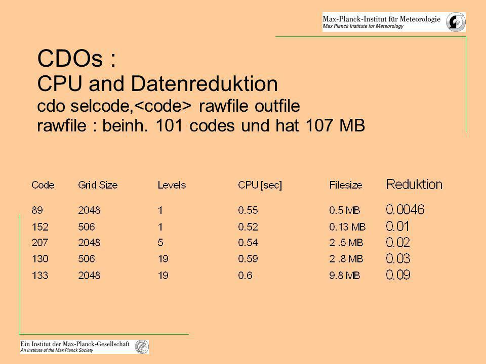 CDOs : CPU and Datenreduktion cdo selcode, rawfile outfile rawfile : beinh.