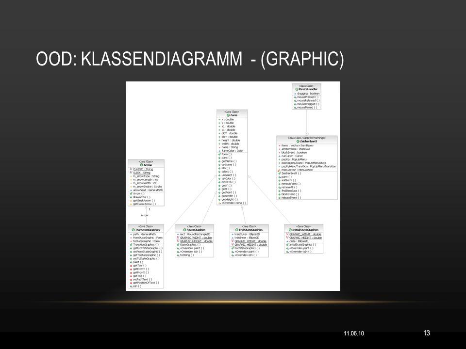 OOD: KLASSENDIAGRAMM - (GRAPHIC) 11.06.10 13