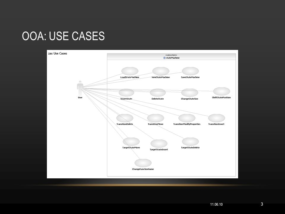 OOA: USE CASES 11.06.10 3