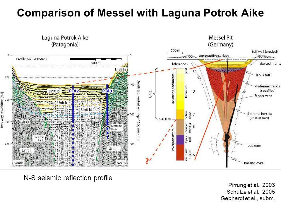 Comparison of Messel with Laguna Potrok Aike Pirrung et al., 2003 Schulze et al., 2005 Gebhardt et al., subm. N-S seismic reflection profile