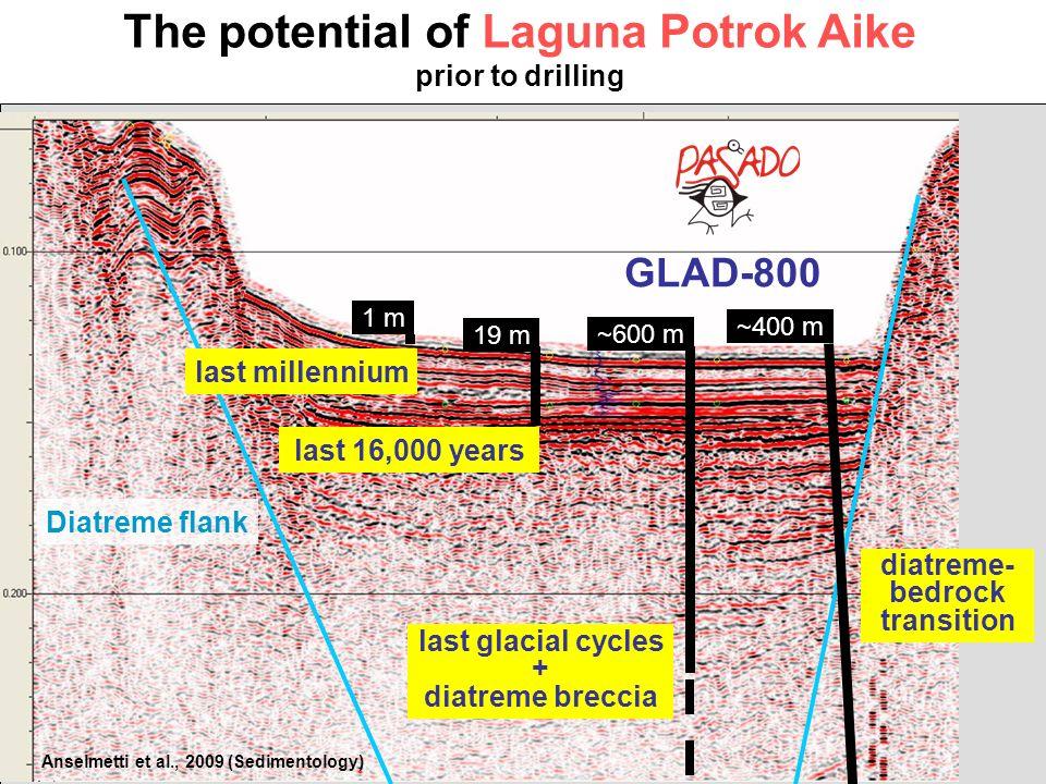 ~600 m The potential of Laguna Potrok Aike prior to drilling 19 m 1 m last 16,000 years last glacial cycles + diatreme breccia GLAD-800 diatreme- bedr