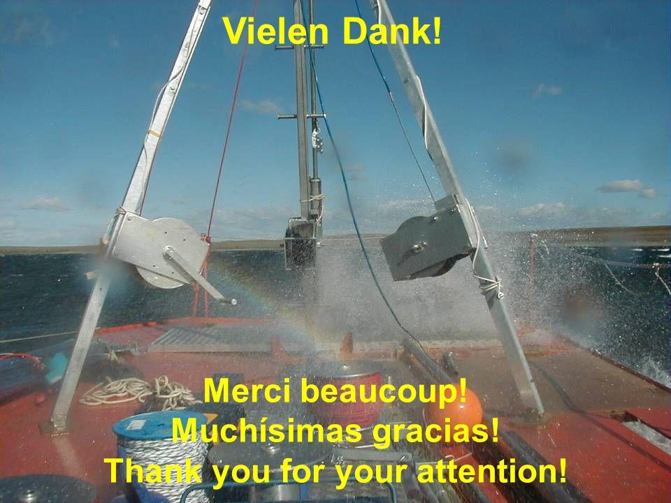 Coring conditions Vielen Dank! Merci beaucoup! Muchísimas gracias! Thank you for your attention!