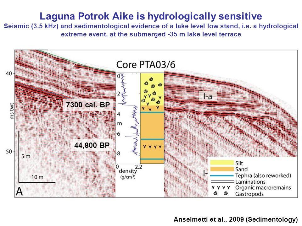 Laguna Potrok Aike is hydrologically sensitive Seismic (3.5 kHz) and sedimentological evidence of a lake level low stand, i.e. a hydrological extreme