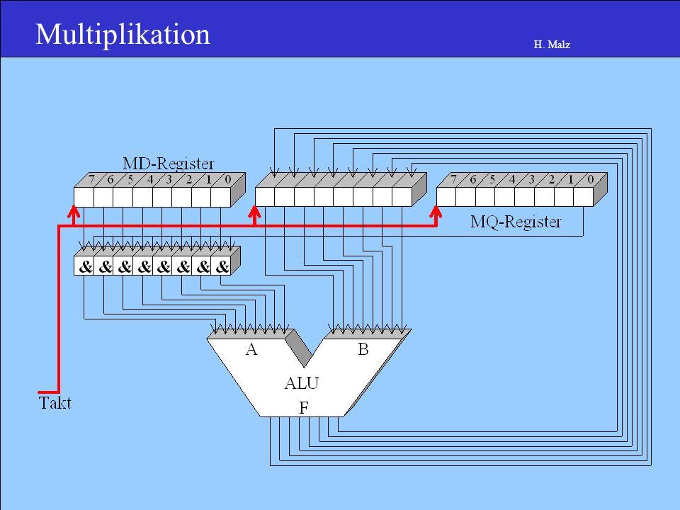 Multiplikation H. Malz