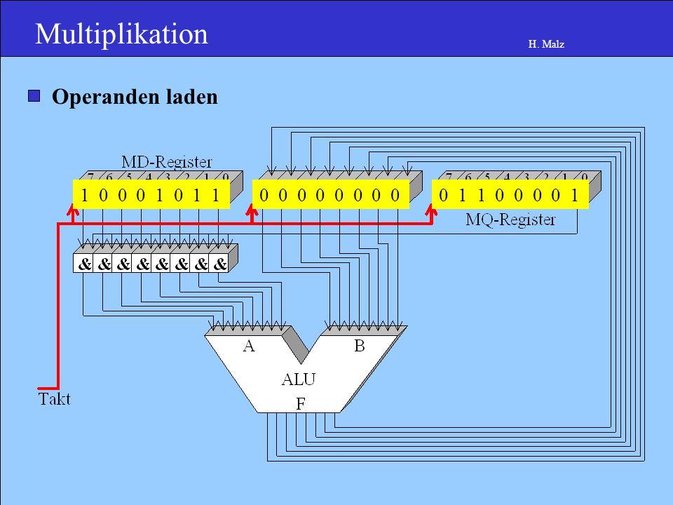 Multiplikation H. Malz 1 0 0 0 1 0 1 10 0 0 0 0 1 1 0 0 0 0 1 Operanden laden