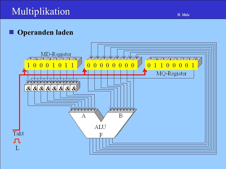 Multiplikation H. Malz 1 0 0 0 1 0 1 10 0 0 0 0 1 1 0 0 0 0 1 Operanden laden L