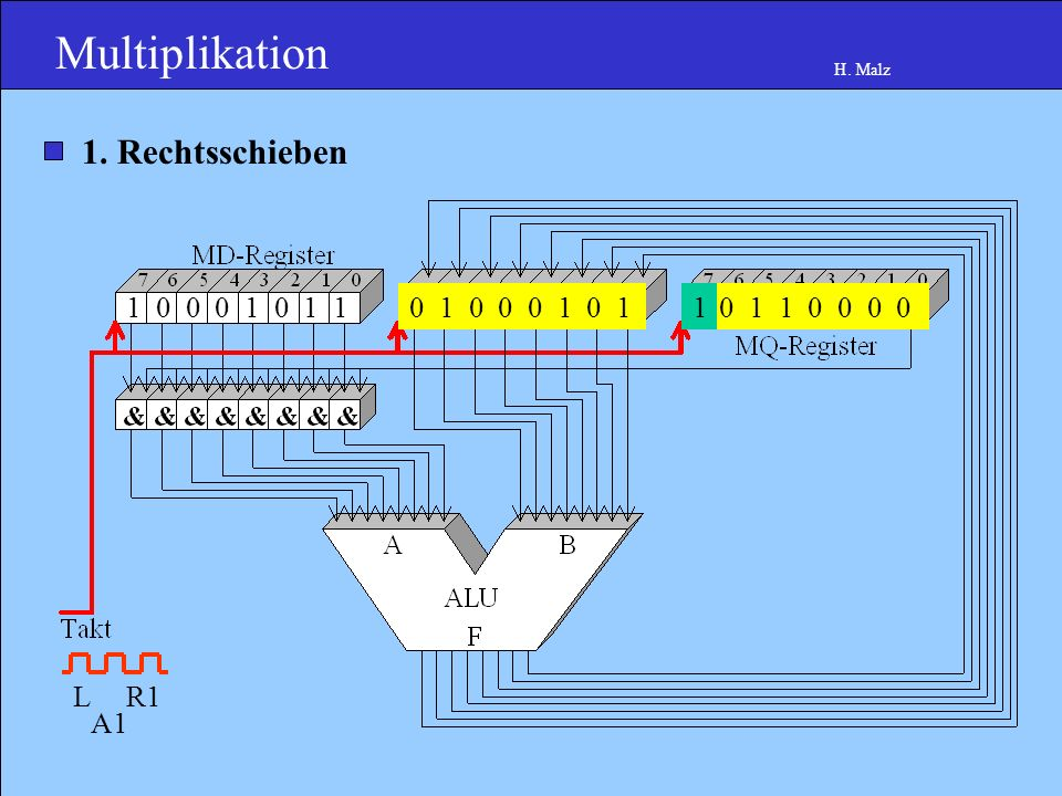 Multiplikation H. Malz 1 0 0 0 1 0 1 1 0 1 1 0 0 0 0 1 1.