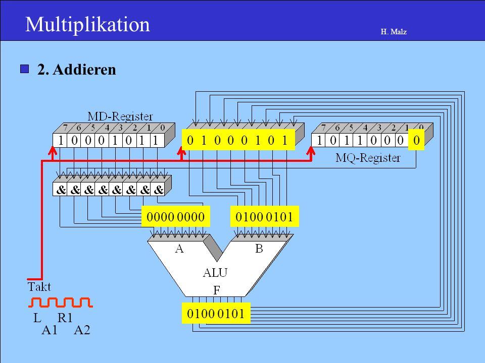 Multiplikation H. Malz 1 0 0 0 1 0 1 10 1 0 0 0 1 0 11 0 1 1 0 0 0 0 2.