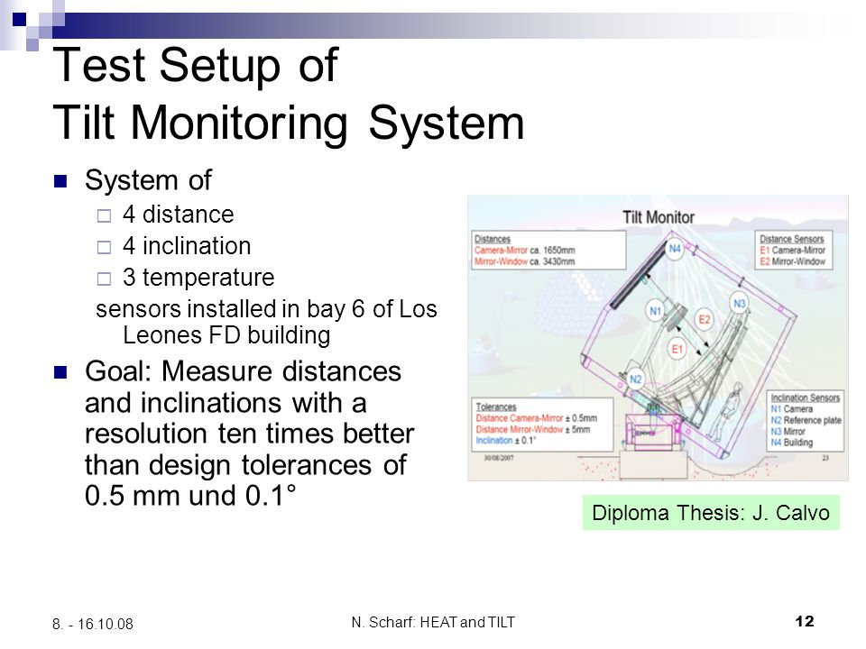 N. Scharf: HEAT and TILT12 8. - 16.10.08 Test Setup of Tilt Monitoring System System of 4 distance 4 inclination 3 temperature sensors installed in ba