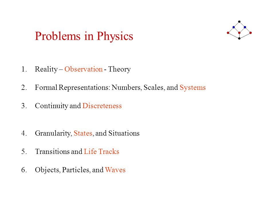 1.Reality – Observation - Theory 2.Formal Representations: Numbers, Scales, and Systems 3.Continuity and Discreteness 4.Granularity, States, and Situations 5.Transitions and Life Tracks 6.Objects, Particles, and Waves Problems in Physics