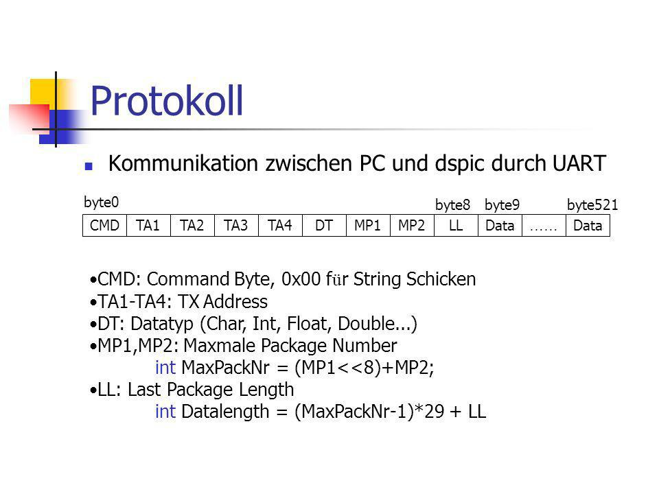 Protokoll Kommunikation zwischen PC und dspic durch UART CMDTA1TA2TA3TA4DTMP1MP2LLData …… Data byte0 byte8byte9byte521 CMD: Command Byte, 0x00 f ü r S
