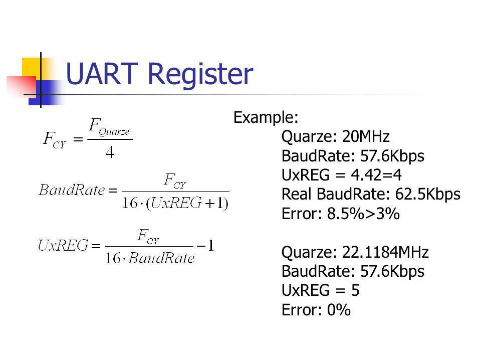 nRF905 Register and Control TX_ADDRESS, 4 Byte: Send Address TX_PAYLOAD, 32 Byte: Send Data RX_PAYLOAD, 32 Byte: Receive Data STATUS_REGISTER, 1 Byte: AM, DR