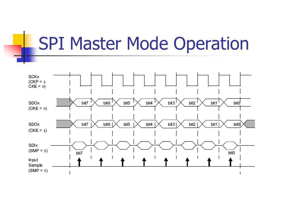 Radio Frequenz Funkmodule Single Chip Transceiver nRF905 433MHz, 868MHz, 915MHz ISM Band GFSK Transceiver Betriebspannung 1.9v-3.6v Bis 50Kbps Multikan ä le Senderleistung – 10dBm--10dBm Carrier Detection Adress Match von Packet 8-Bit, 16-Bit CRC Codierung Manchester Codierung 5x5mm 32Pin QFN Package