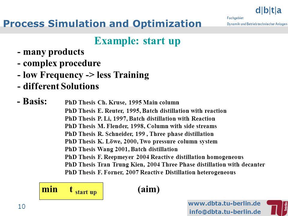 www.dbta.tu-berlin.de info@dbta.tu-berlin.de d|b|t|a Fachgebiet Dynamik und Betrieb technischer Anlagen 10 Process Simulation and Optimization Example
