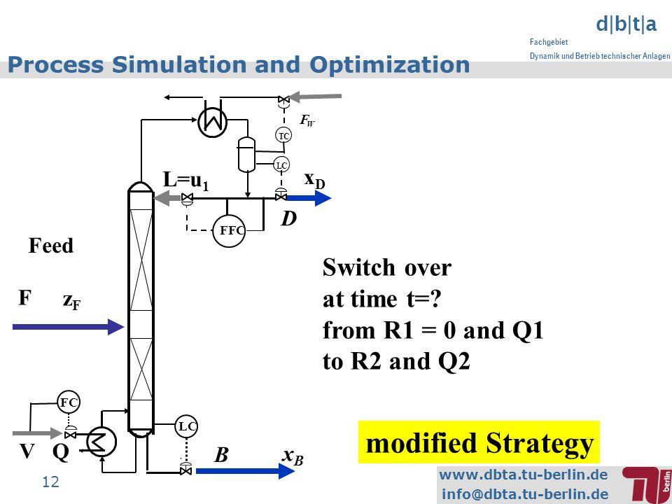 www.dbta.tu-berlin.de info@dbta.tu-berlin.de d|b|t|a Fachgebiet Dynamik und Betrieb technischer Anlagen 12 Process Simulation and Optimization modifie