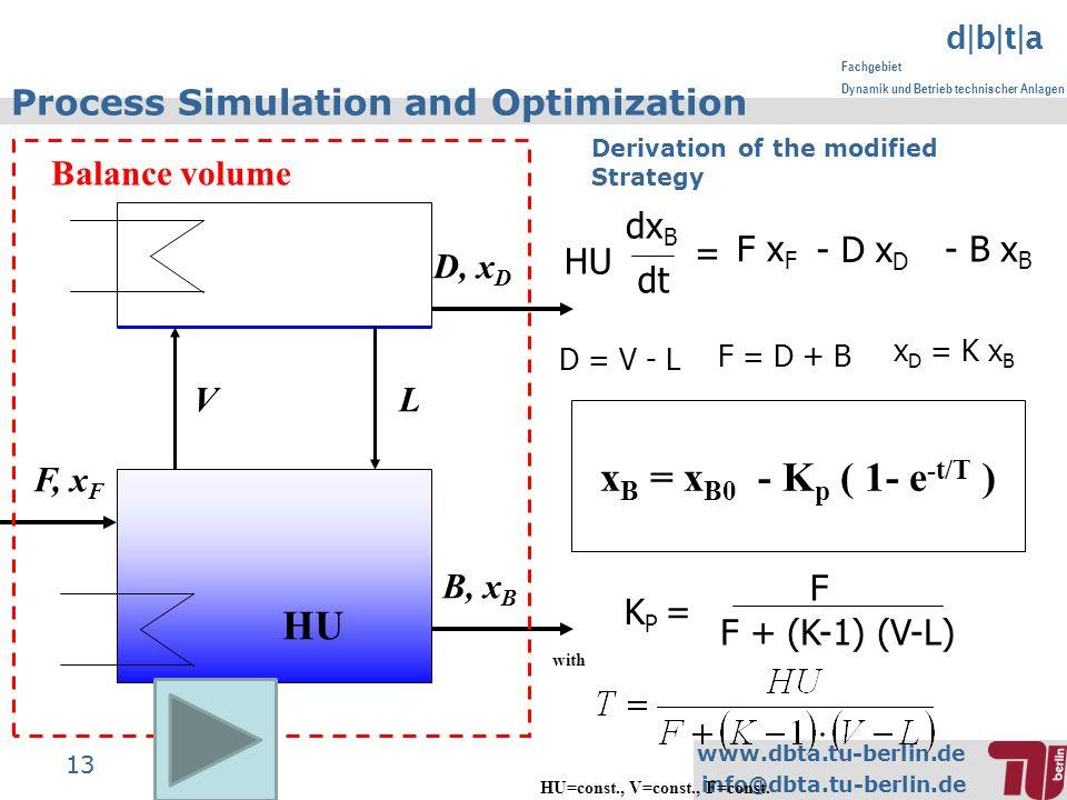 www.dbta.tu-berlin.de info@dbta.tu-berlin.de d|b|t|a Fachgebiet Dynamik und Betrieb technischer Anlagen 13 Process Simulation and Optimization Derivation of the modified Strategy F, x F D, x D B, x B VL HU x B = x B0 - K p ( 1- e -t/T ) HU dx B dt = F x F - D x D - B x B D = V - L F = D + B K P = F F + (K-1) (V-L) x D = K x B HU=const., V=const., F=const.