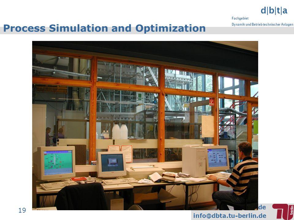 www.dbta.tu-berlin.de info@dbta.tu-berlin.de d|b|t|a Fachgebiet Dynamik und Betrieb technischer Anlagen 19 Process Simulation and Optimization