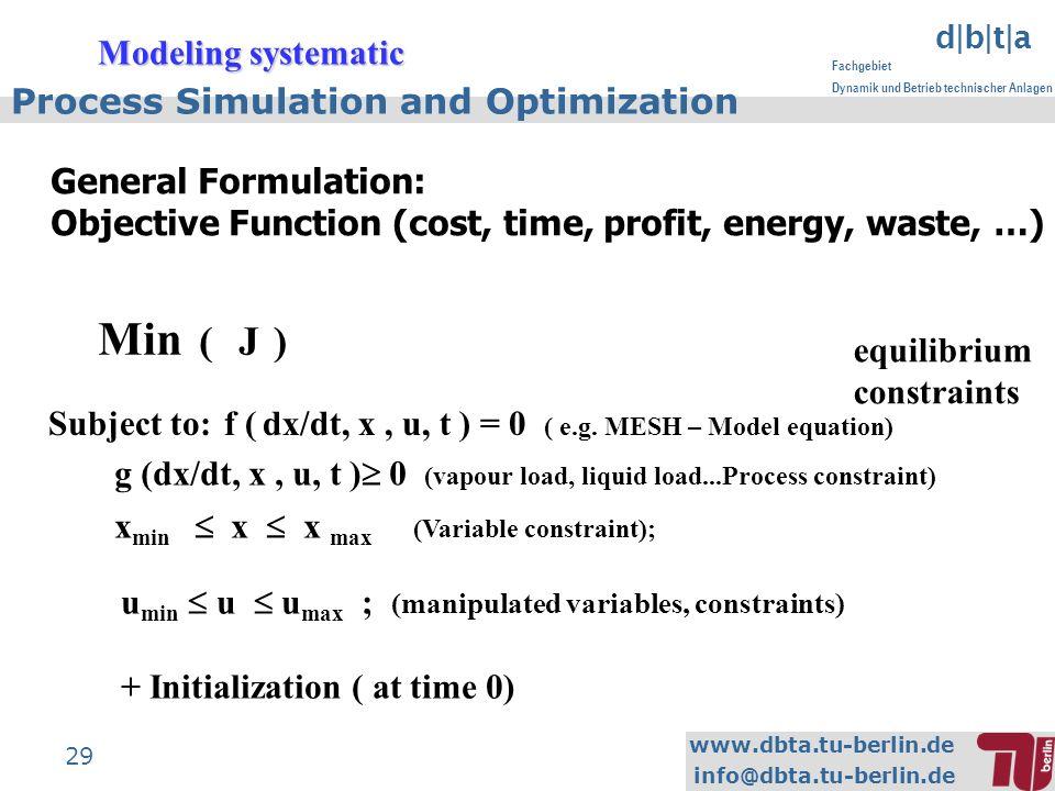 www.dbta.tu-berlin.de info@dbta.tu-berlin.de d|b|t|a Fachgebiet Dynamik und Betrieb technischer Anlagen 29 Modeling systematic Process Simulation and