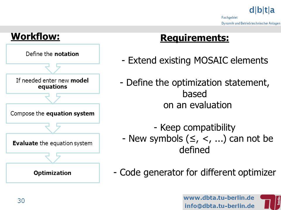 www.dbta.tu-berlin.de info@dbta.tu-berlin.de d|b|t|a Fachgebiet Dynamik und Betrieb technischer Anlagen 30 Optimization Evaluate the equation system C