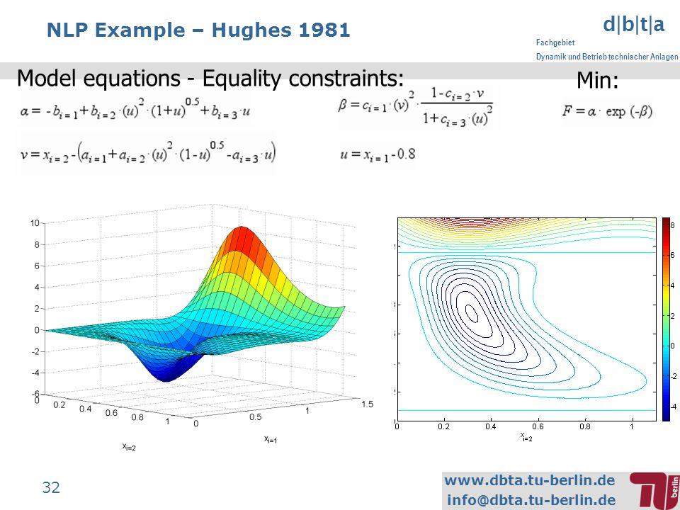 www.dbta.tu-berlin.de info@dbta.tu-berlin.de d|b|t|a Fachgebiet Dynamik und Betrieb technischer Anlagen 32 NLP Example – Hughes 1981 Min: Model equati