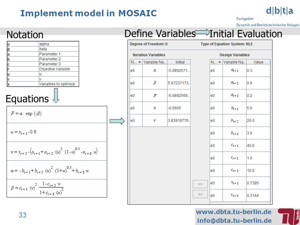 www.dbta.tu-berlin.de info@dbta.tu-berlin.de d|b|t|a Fachgebiet Dynamik und Betrieb technischer Anlagen 33 Implement model in MOSAIC Notation Equation