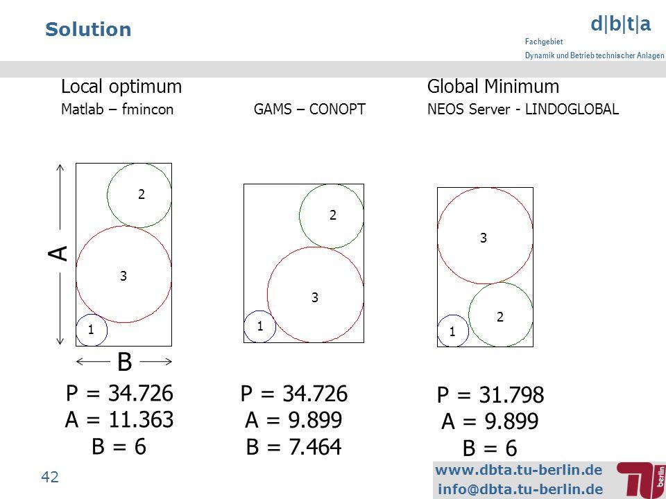www.dbta.tu-berlin.de info@dbta.tu-berlin.de d|b|t|a Fachgebiet Dynamik und Betrieb technischer Anlagen 42 Solution Local optimum Matlab – fmincon Global Minimum NEOS Server - LINDOGLOBAL 1 3 B 2 1 3 2 A P = 31.798 A = 9.899 B = 6 P = 34.726 A = 11.363 B = 6 1 3 2 GAMS – CONOPT P = 34.726 A = 9.899 B = 7.464