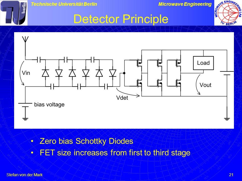 Stefan von der Mark Technische Universität BerlinMicrowave Engineering 21 Detector Principle Zero bias Schottky Diodes FET size increases from first to third stage