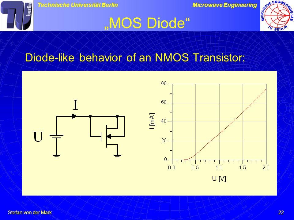 Stefan von der Mark Technische Universität BerlinMicrowave Engineering 22 Diode-like behavior of an NMOS Transistor: MOS Diode