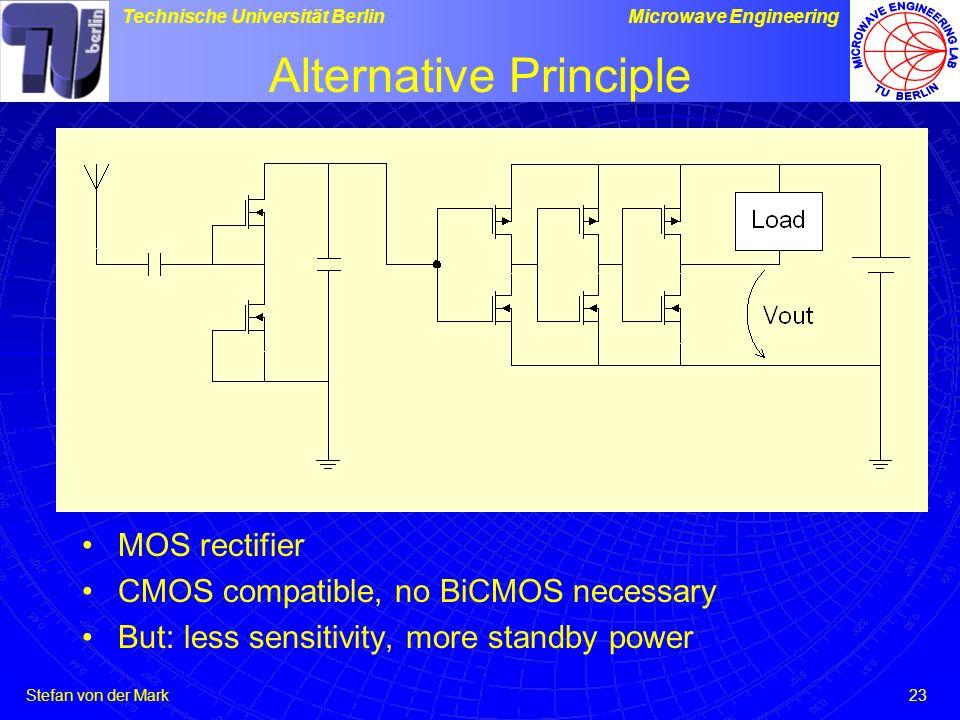 Stefan von der Mark Technische Universität BerlinMicrowave Engineering 23 Alternative Principle MOS rectifier CMOS compatible, no BiCMOS necessary But: less sensitivity, more standby power