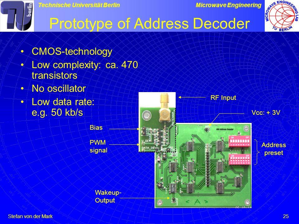 Stefan von der Mark Technische Universität BerlinMicrowave Engineering 25 Prototype of Address Decoder CMOS-technology Low complexity: ca.