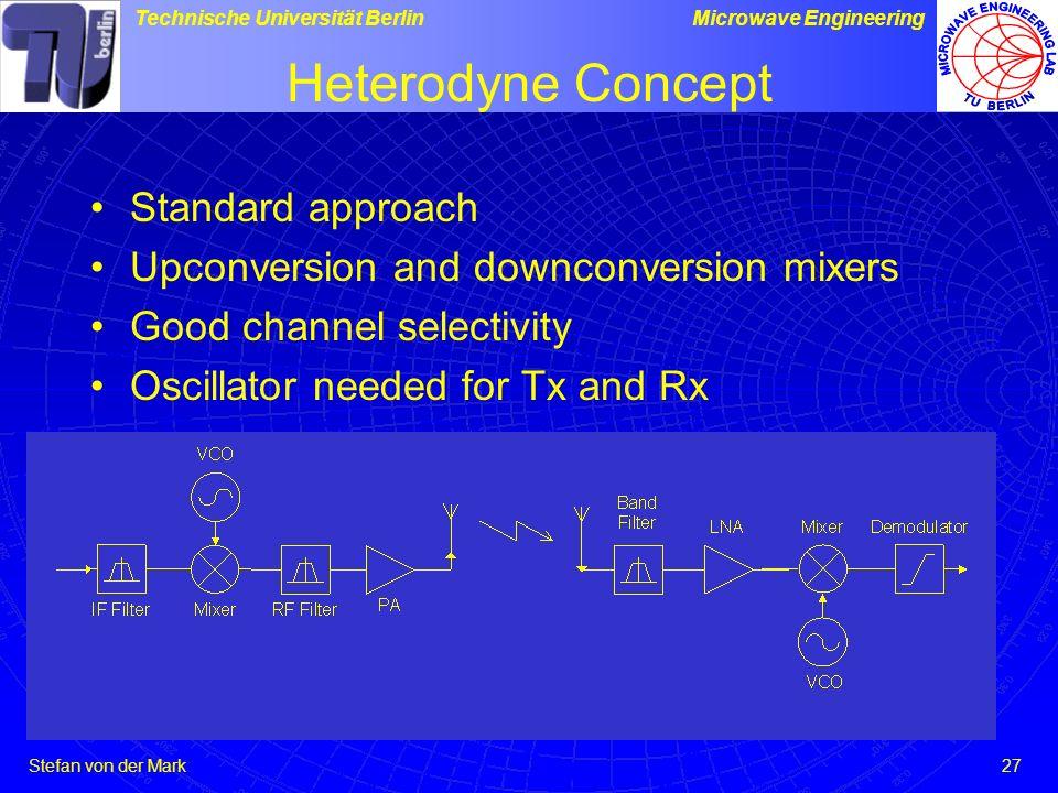 Stefan von der Mark Technische Universität BerlinMicrowave Engineering 27 Heterodyne Concept Standard approach Upconversion and downconversion mixers Good channel selectivity Oscillator needed for Tx and Rx
