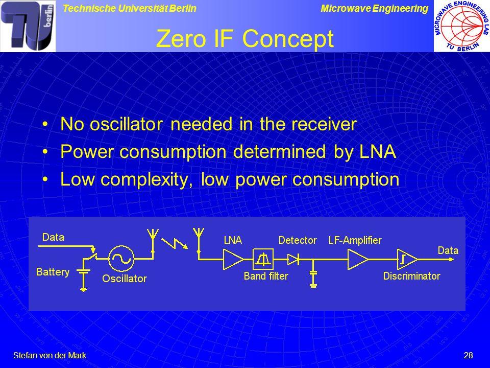 Stefan von der Mark Technische Universität BerlinMicrowave Engineering 28 Zero IF Concept No oscillator needed in the receiver Power consumption determined by LNA Low complexity, low power consumption